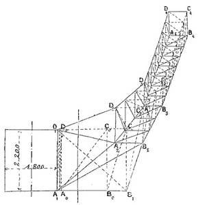 El marco del brazo