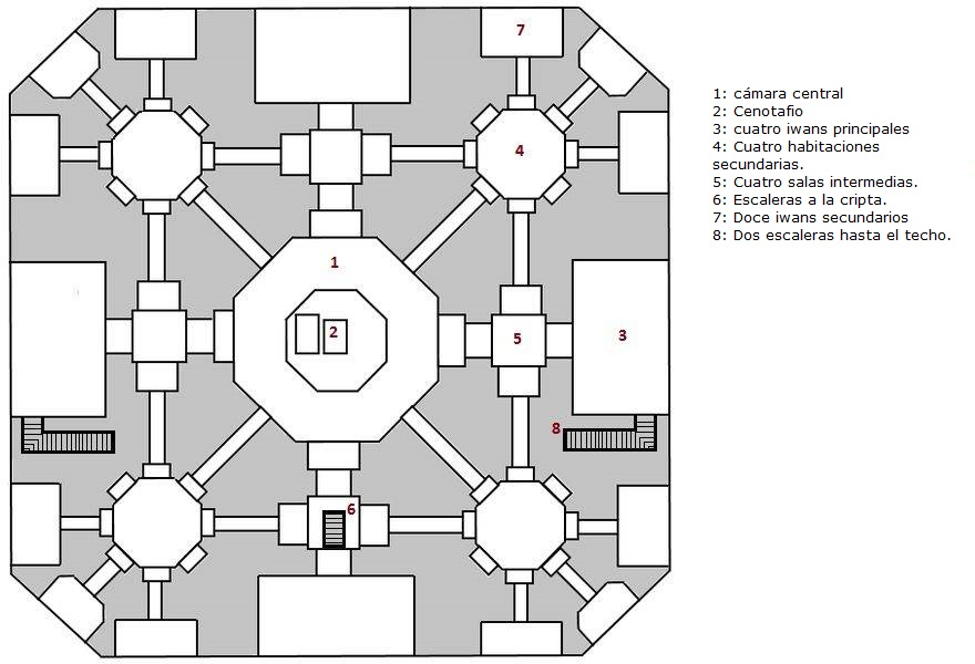 Mapa del mausoleo del Taj Mahal