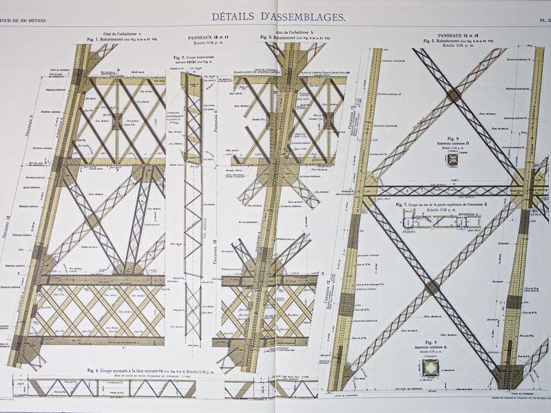 Mapa de la torre Eiffel