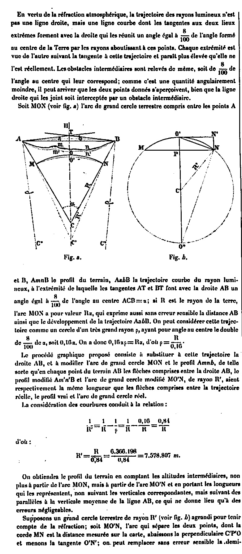 Explicación de la refracción atmosférica