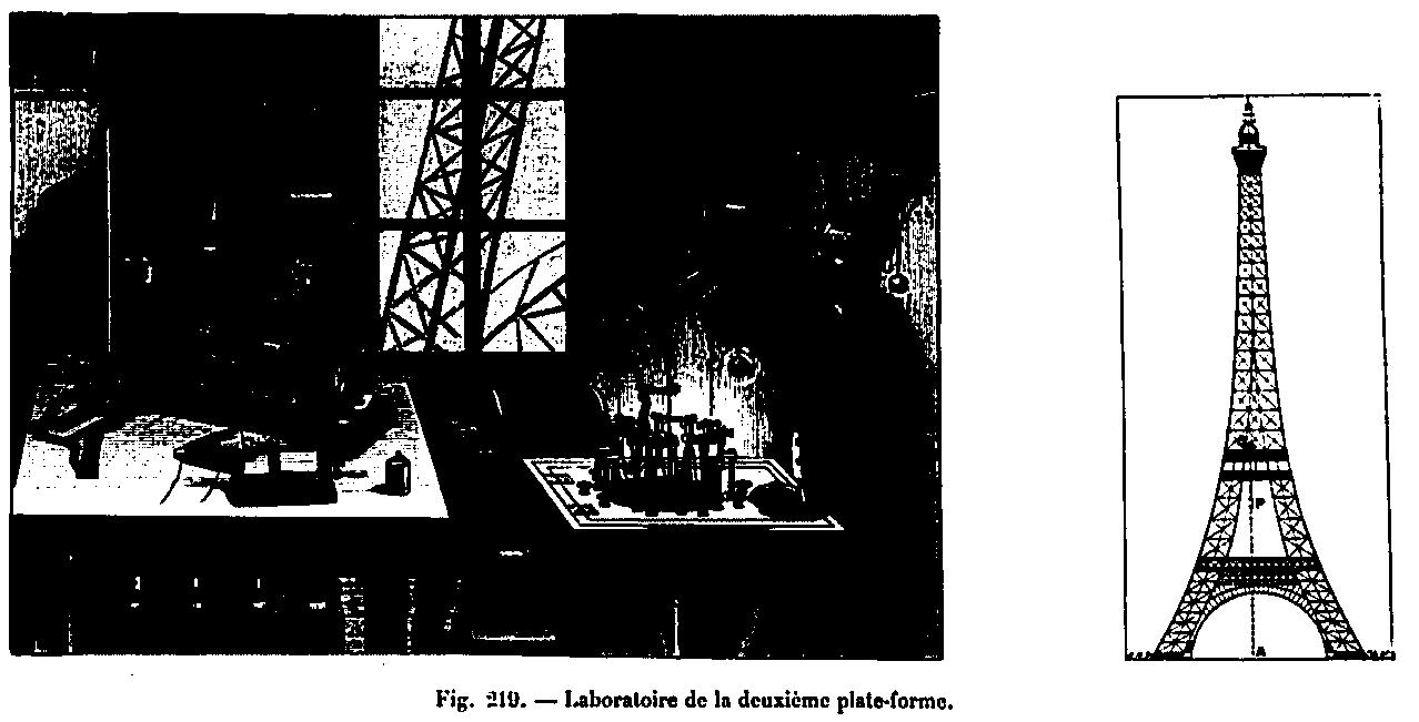 El laboratorio del 2º piso de la torre Eiffel