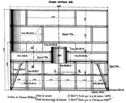 Mapa de excavaciones de la pila 4