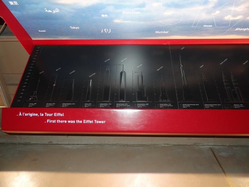 Presentación de la torre Eiffel